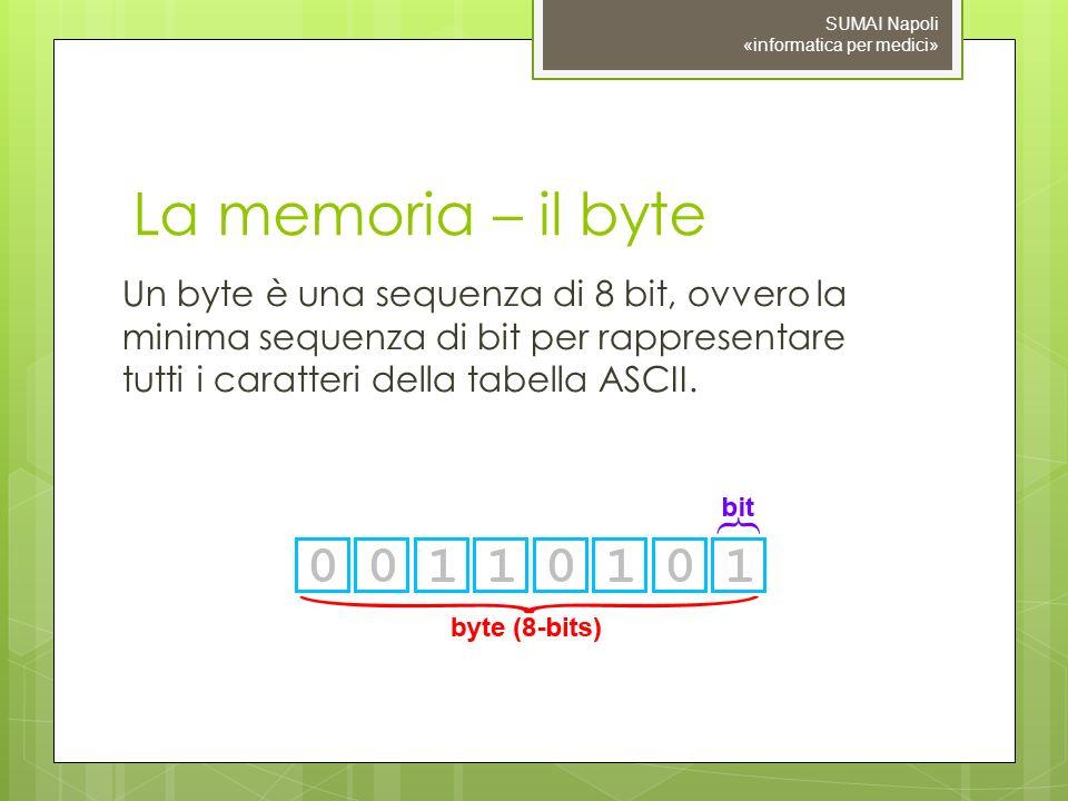 La memoria – il byte Un byte è una sequenza di 8 bit, ovvero la minima sequenza di bit per rappresentare tutti i caratteri della tabella ASCII. SUMAI