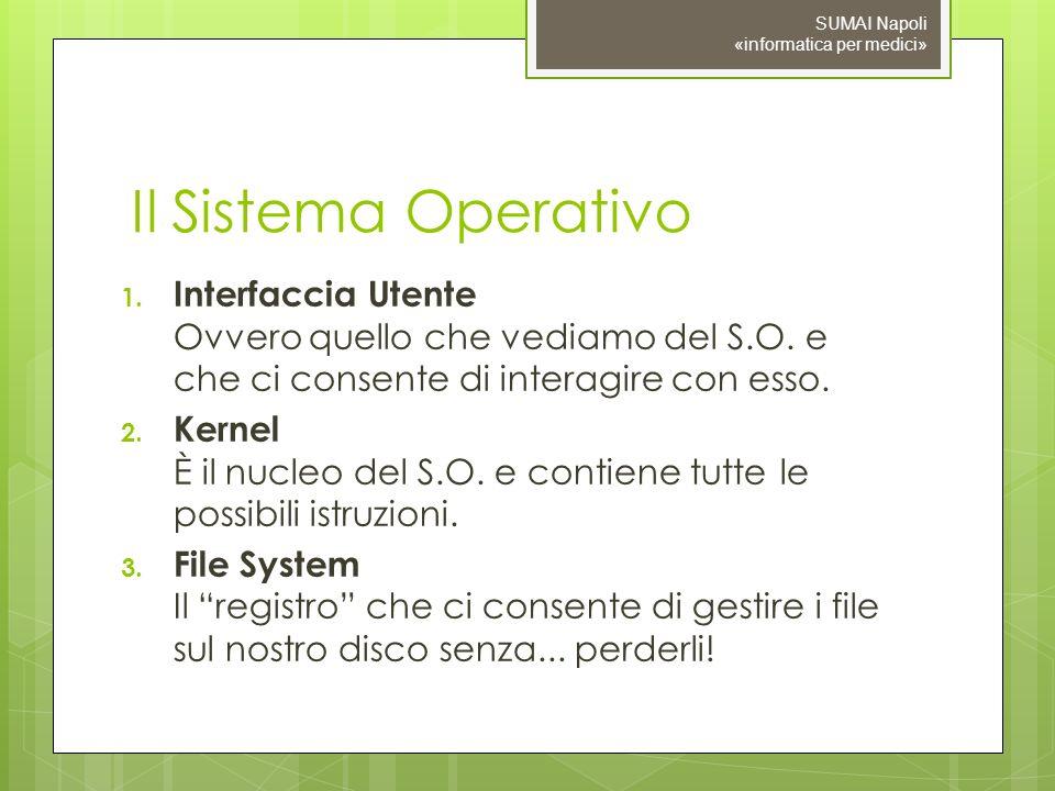 Il Sistema Operativo 1. Interfaccia Utente Ovvero quello che vediamo del S.O. e che ci consente di interagire con esso. 2. Kernel È il nucleo del S.O.