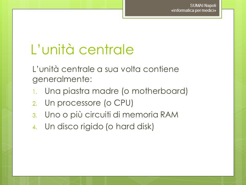 Lunità centrale Lunità centrale a sua volta contiene generalmente: 1. Una piastra madre (o motherboard) 2. Un processore (o CPU) 3. Uno o più circuiti