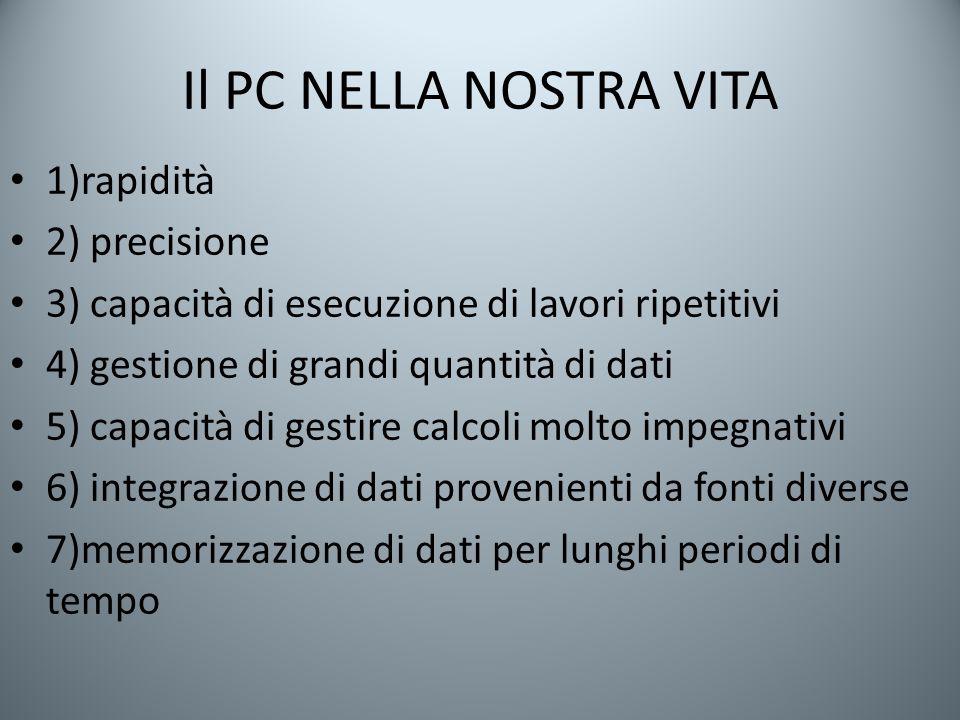 Il PC NELLA NOSTRA VITA 1)rapidità 2) precisione 3) capacità di esecuzione di lavori ripetitivi 4) gestione di grandi quantità di dati 5) capacità di