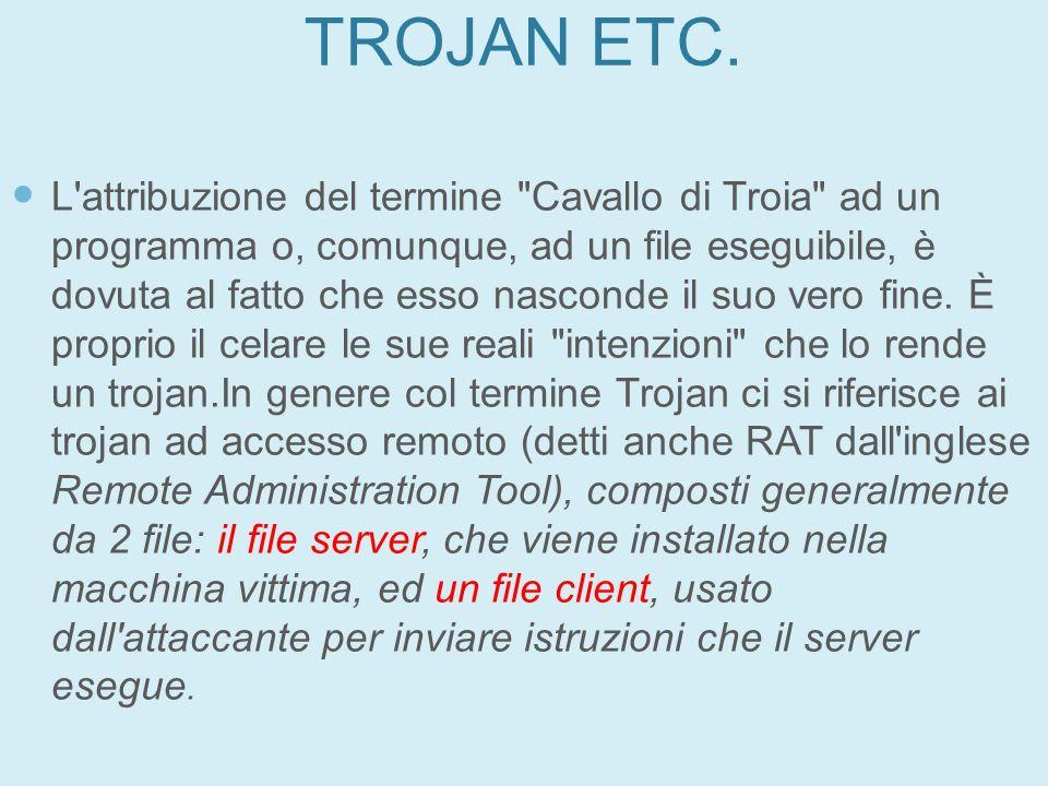 TROJAN ETC. L'attribuzione del termine