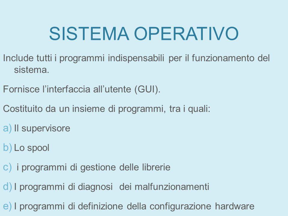 SISTEMA OPERATIVO Include tutti i programmi indispensabili per il funzionamento del sistema. Fornisce linterfaccia allutente (GUI). Costituito da un i