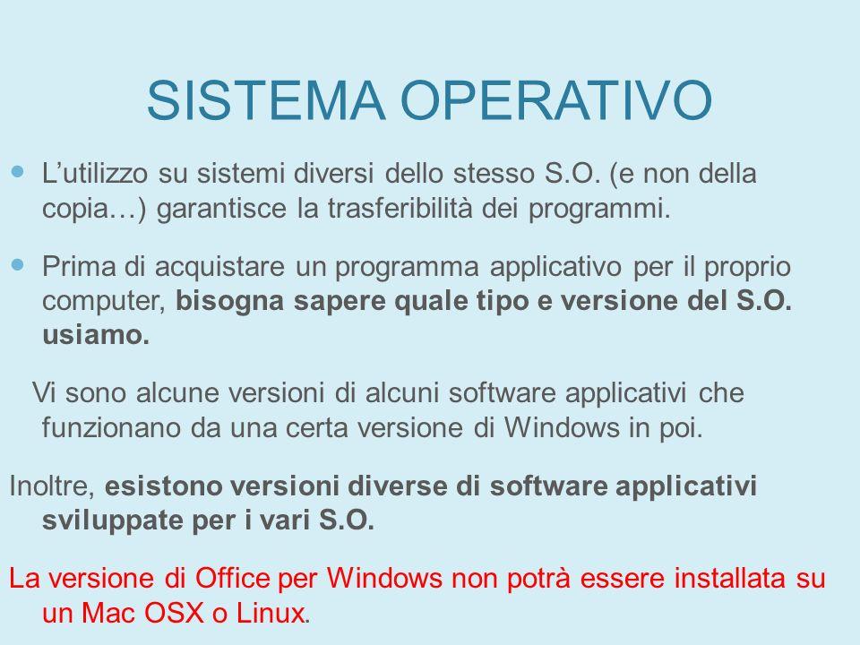 SISTEMA OPERATIVO Lutilizzo su sistemi diversi dello stesso S.O. (e non della copia…) garantisce la trasferibilità dei programmi. Prima di acquistare