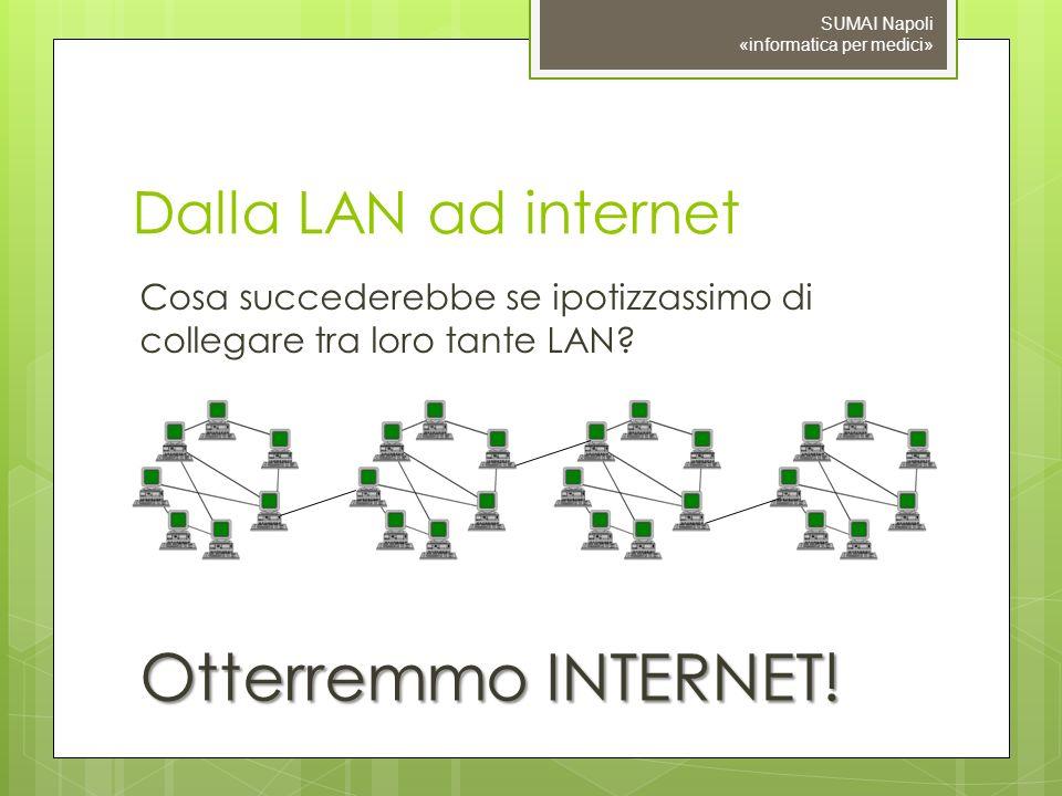 Dalla LAN ad internet Cosa succederebbe se ipotizzassimo di collegare tra loro tante LAN.