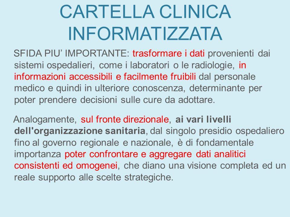 CARTELLA CLINICA INFORMATIZZATA SFIDA PIU IMPORTANTE: trasformare i dati provenienti dai sistemi ospedalieri, come i laboratori o le radiologie, in in