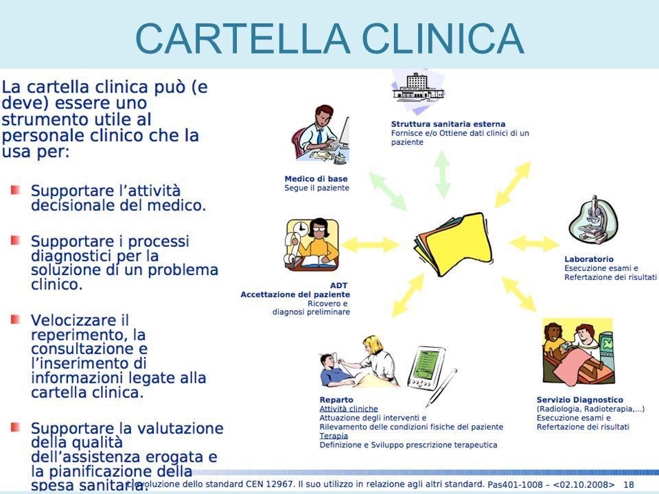 CARTELLA CLINICA INFORMATIZZATA La Cartella clinica prevede la necessità di dati.