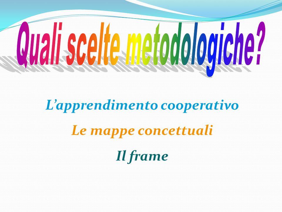 Lapprendimento cooperativo Le mappe concettuali Il frame