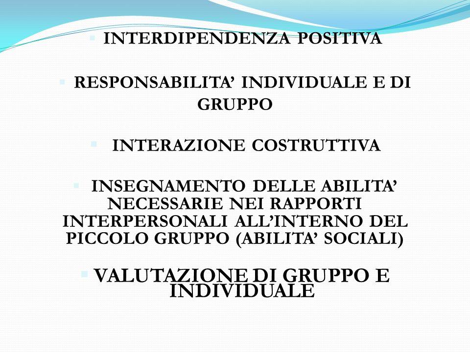 VALUTAZIONE DI GRUPPO E INDIVIDUALE VALUTAZIONE DI GRUPPO E INDIVIDUALE INTERDIPENDENZA POSITIVA RESPONSABILITA INDIVIDUALE E DI GRUPPO INTERAZIONE CO