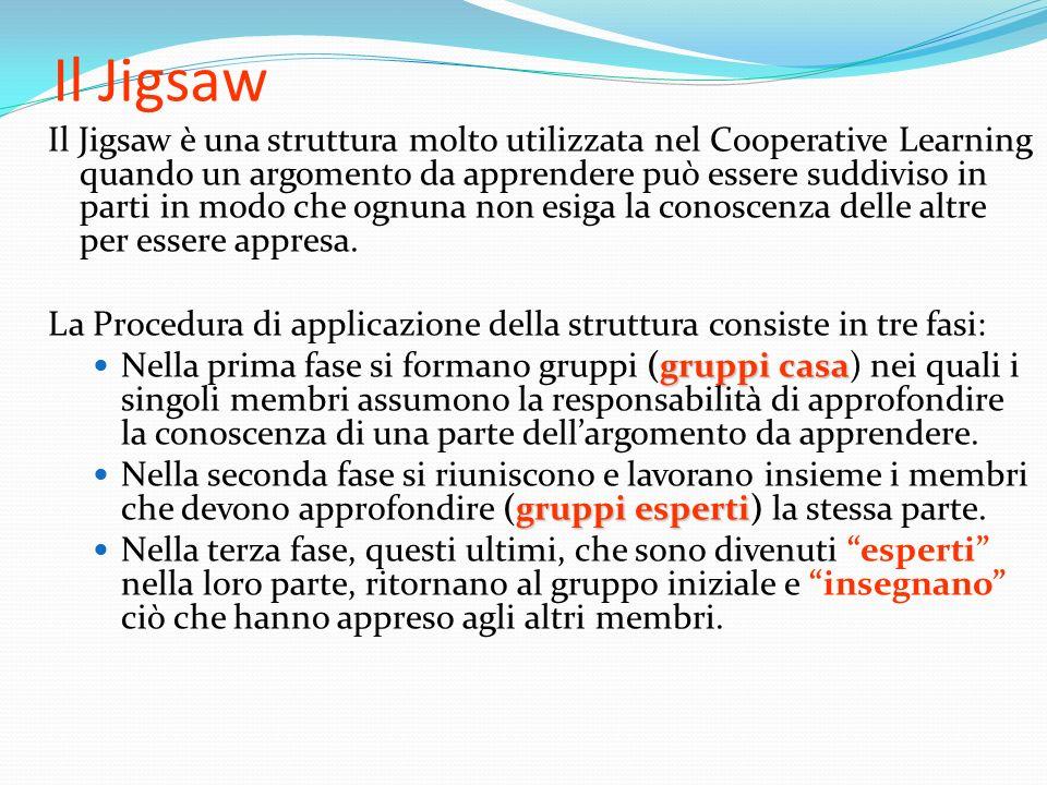 Il Jigsaw Il Jigsaw è una struttura molto utilizzata nel Cooperative Learning quando un argomento da apprendere può essere suddiviso in parti in modo