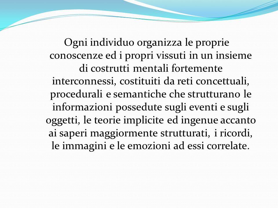 Ogni individuo organizza le proprie conoscenze ed i propri vissuti in un insieme di costrutti mentali fortemente interconnessi, costituiti da reti con