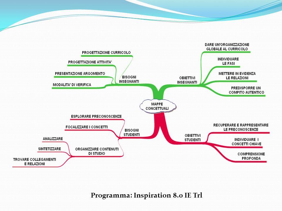 Programma: Inspiration 8.0 IE Trl