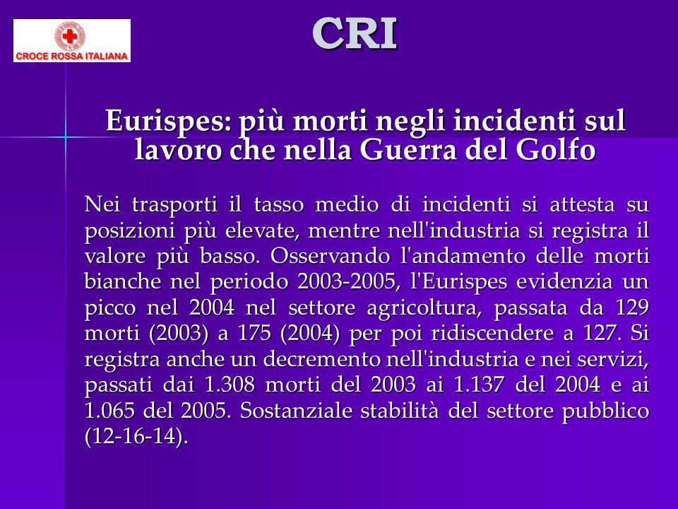CRI Eurispes: più morti negli incidenti sul lavoro che nella Guerra del Golfo Nei trasporti il tasso medio di incidenti si attesta su posizioni più el