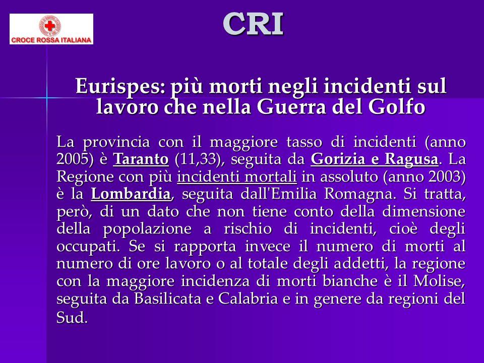 CRI Eurispes: più morti negli incidenti sul lavoro che nella Guerra del Golfo La provincia con il maggiore tasso di incidenti (anno 2005) è Taranto (1