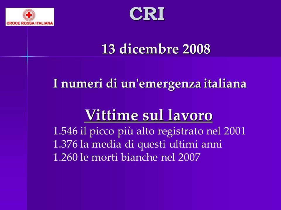 CRI 13 dicembre 2008 I numeri di un'emergenza italiana Vittime sul lavoro Vittime sul lavoro 1.546 il picco più alto registrato nel 2001 1.376 la medi