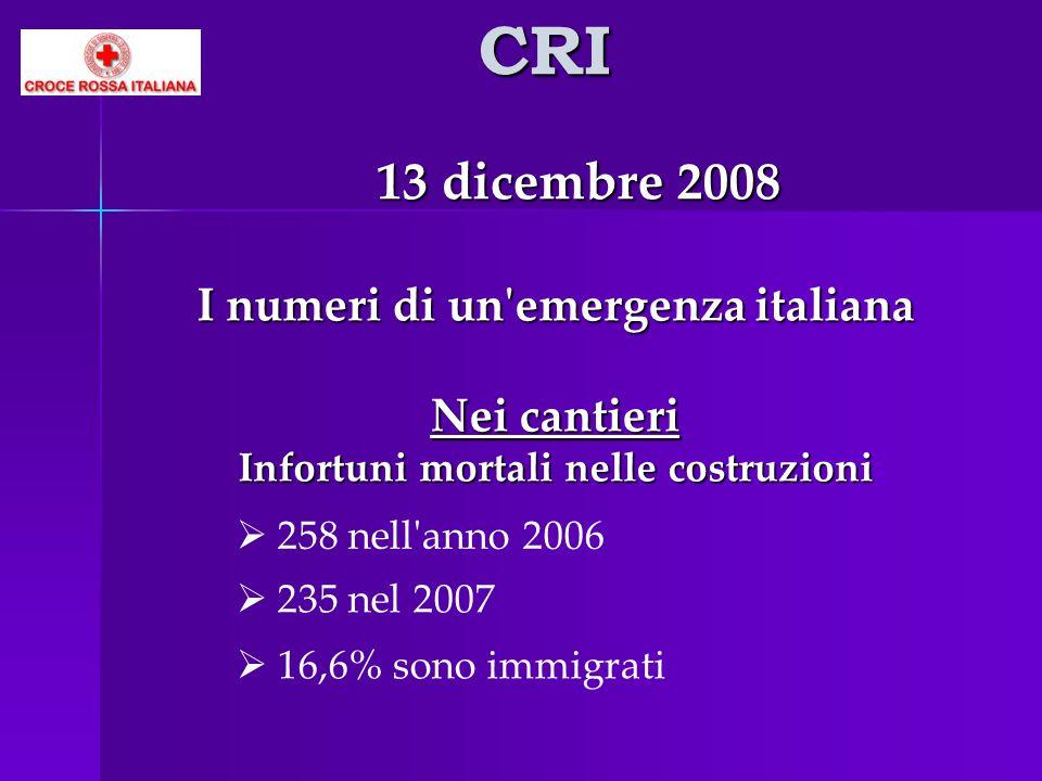 CRI 13 dicembre 2008 I numeri di un'emergenza italiana Nei cantieri Infortuni mortali nelle costruzioni 258 nell'anno 2006 235 nel 2007 16,6% sono imm