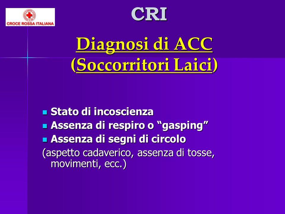 Diagnosi di ACC (Soccorritori Laici) Stato di incoscienza Stato di incoscienza Assenza di respiro o gasping Assenza di respiro o gasping Assenza di se