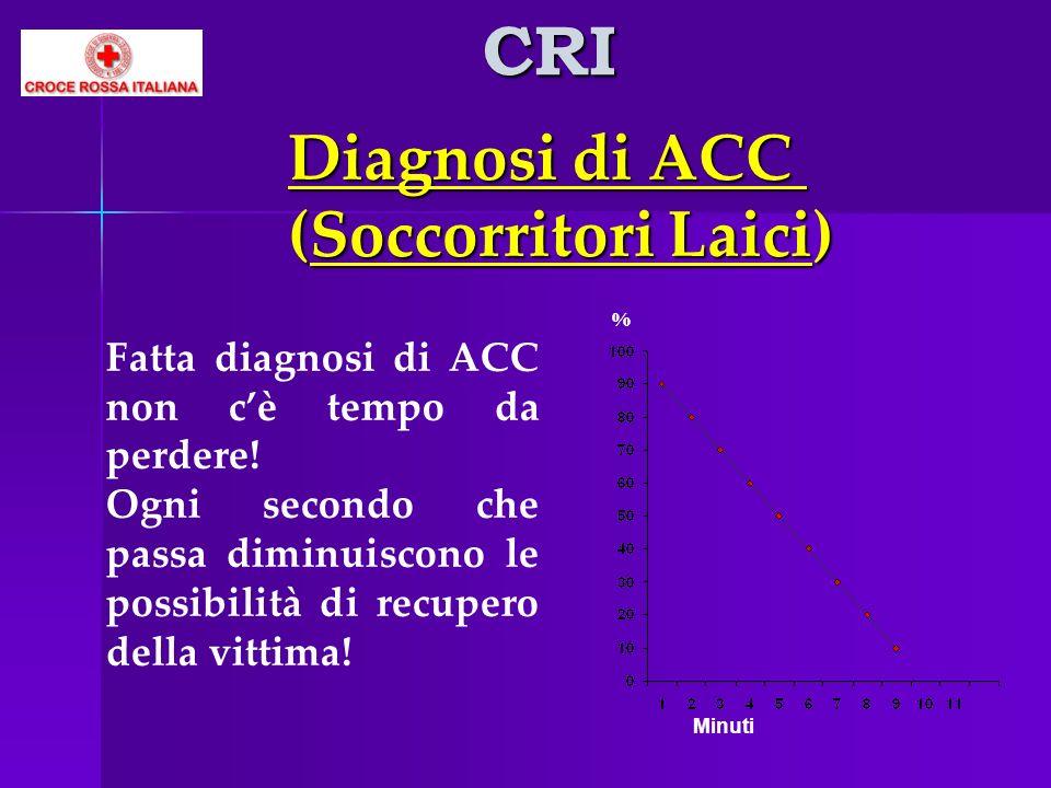 Fatta diagnosi di ACC non cè tempo da perdere! Ogni secondo che passa diminuiscono le possibilità di recupero della vittima! % Minuti CRI Diagnosi di