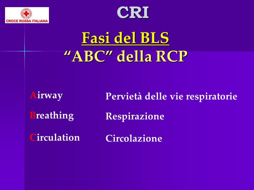 Fasi del BLS ABC della RCP Pervietà delle vie respiratorie Respirazione Circolazione Breathing Circulation Airway CRI