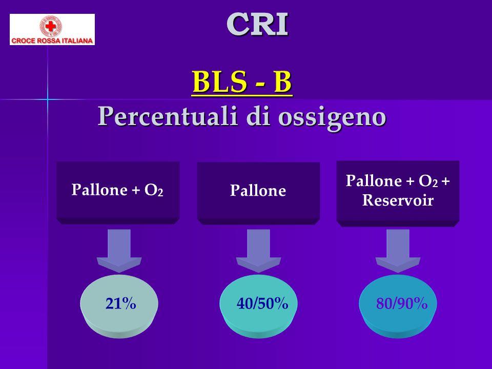 BLS - B Percentuali di ossigeno Pallone + O 2 + Reservoir Pallone + O 2 Pallone 21% 40/50% 80/90% CRI