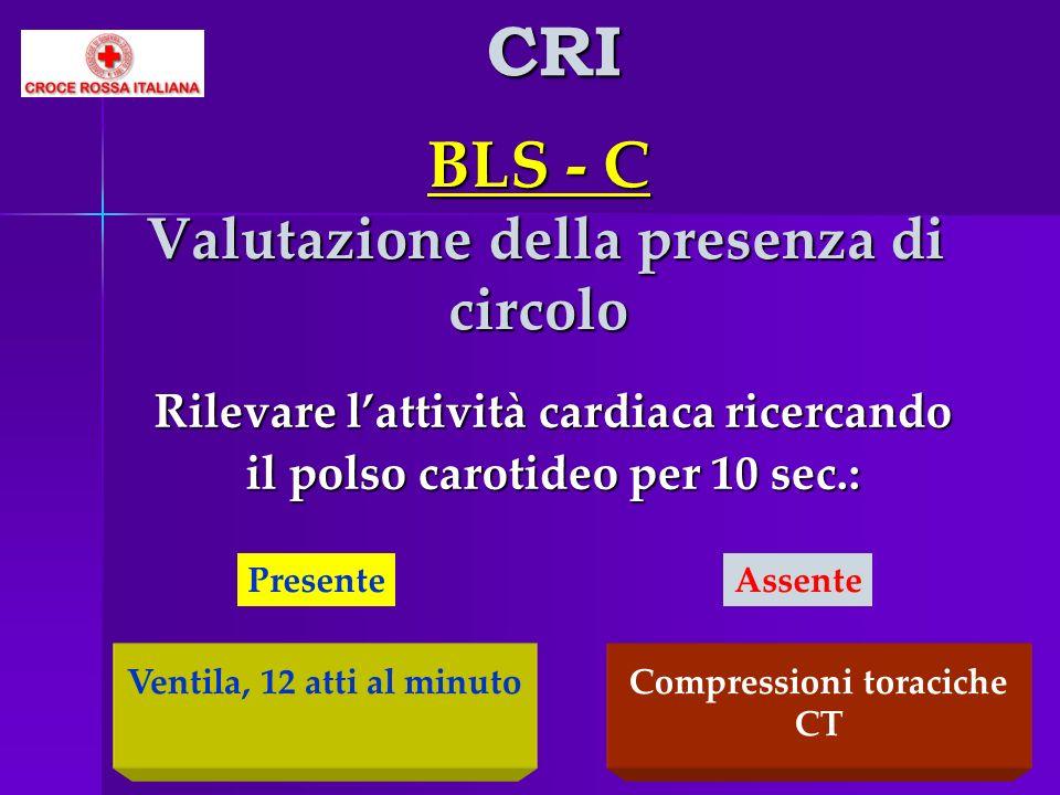 BLS - C Valutazione della presenza di circolo Rilevare lattività cardiaca ricercando il polso carotideo per 10 sec.: Ventila, 12 atti al minutoCompres