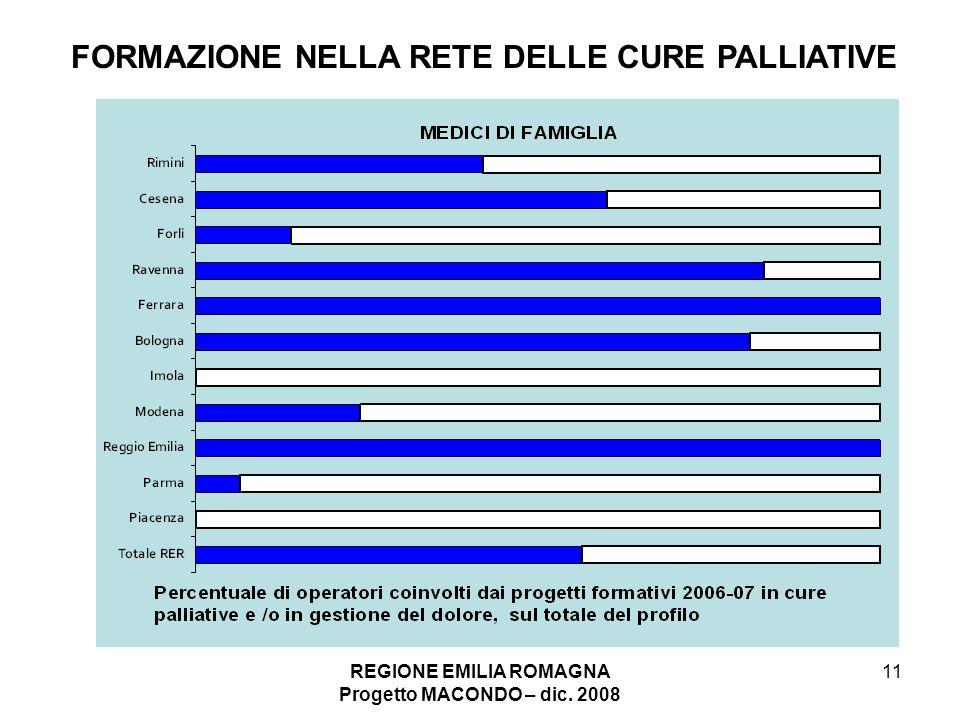 REGIONE EMILIA ROMAGNA Progetto MACONDO – dic. 2008 11 FORMAZIONE NELLA RETE DELLE CURE PALLIATIVE