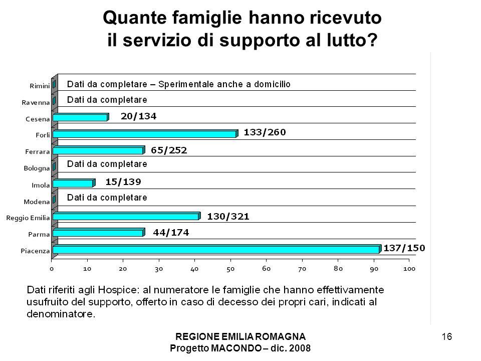 REGIONE EMILIA ROMAGNA Progetto MACONDO – dic.