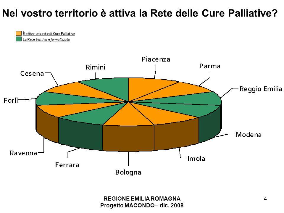 REGIONE EMILIA ROMAGNA Progetto MACONDO – dic. 2008 5 I nodi della Rete Cure Palliative