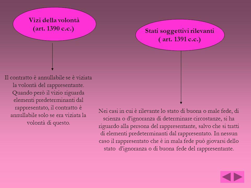 Vizi della volontà (art. 1390 c.c.) Il contratto è annullabile se è viziata la volontà del rappresentante. Quando però il vizio riguarda elementi pred