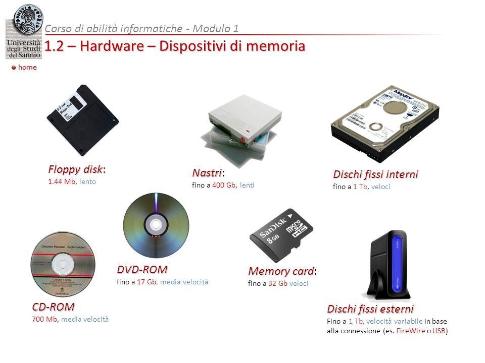 Floppy disk: 1.44 Mb, lento Nastri: fino a 400 Gb, lenti DVD-ROM fino a 17 Gb, media velocità Dischi fissi interni fino a 1 Tb, veloci Dischi fissi es