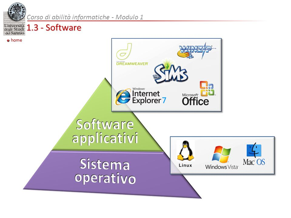 Corso di abilità informatiche - Modulo 1 home 1.3 - Software