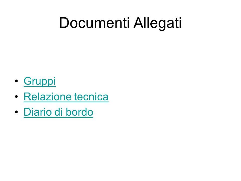 Documenti Allegati Gruppi Relazione tecnica Diario di bordo