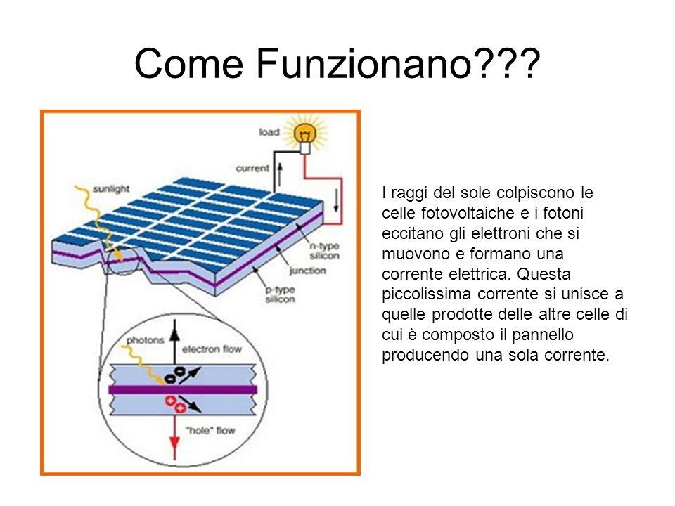 Come Funzionano??? I raggi del sole colpiscono le celle fotovoltaiche e i fotoni eccitano gli elettroni che si muovono e formano una corrente elettric
