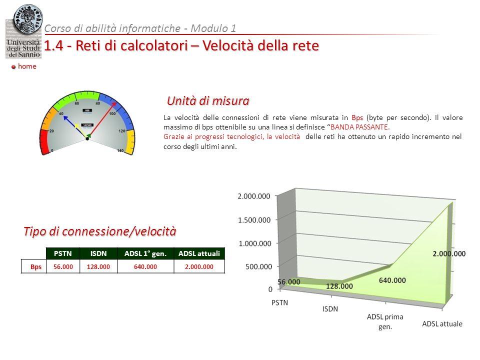 Corso di abilità informatiche - Modulo 1 1.4 - Reti di calcolatori – Velocità della rete home Bps La velocità delle connessioni di rete viene misurata