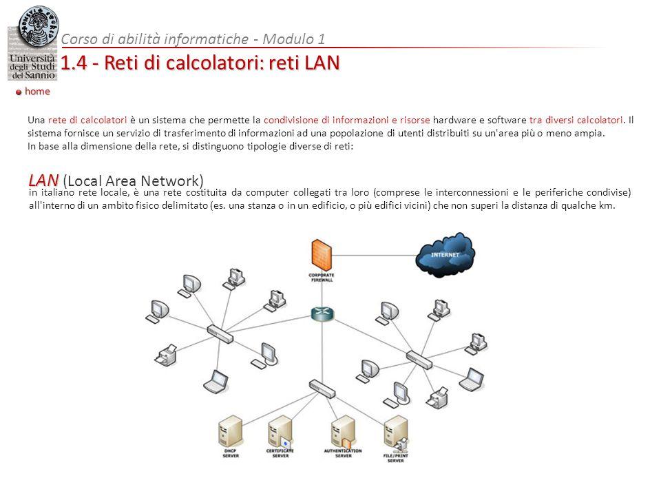Corso di abilità informatiche - Modulo 1 1.4 - Reti di calcolatori: reti LAN home in italiano rete locale, è una rete costituita da computer collegati