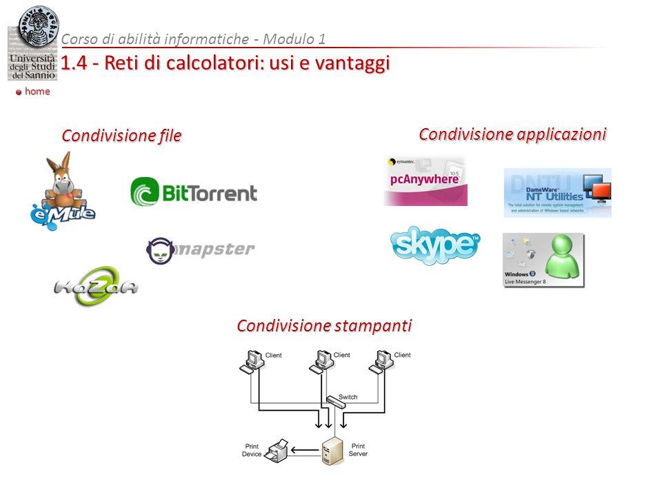 Corso di abilità informatiche - Modulo 1 1.4 - Reti di calcolatori: usi e vantaggi home Condivisione stampanti Condivisione applicazioni Condivisione