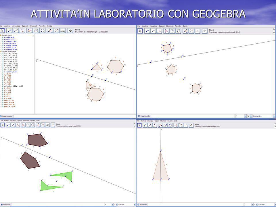 ATTIVITA IN LABORATORIO CON GEOGEBRA Costruire, osservare e analizzare (e verificare) con luso del software