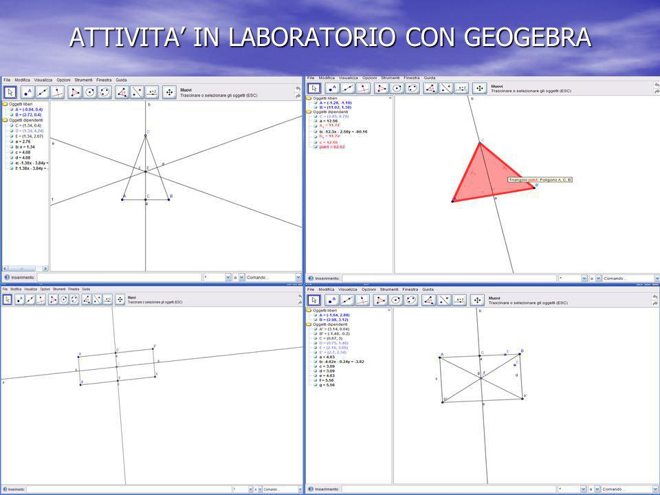 ATTIVITAIN LABORATORIO CON GEOGEBRA