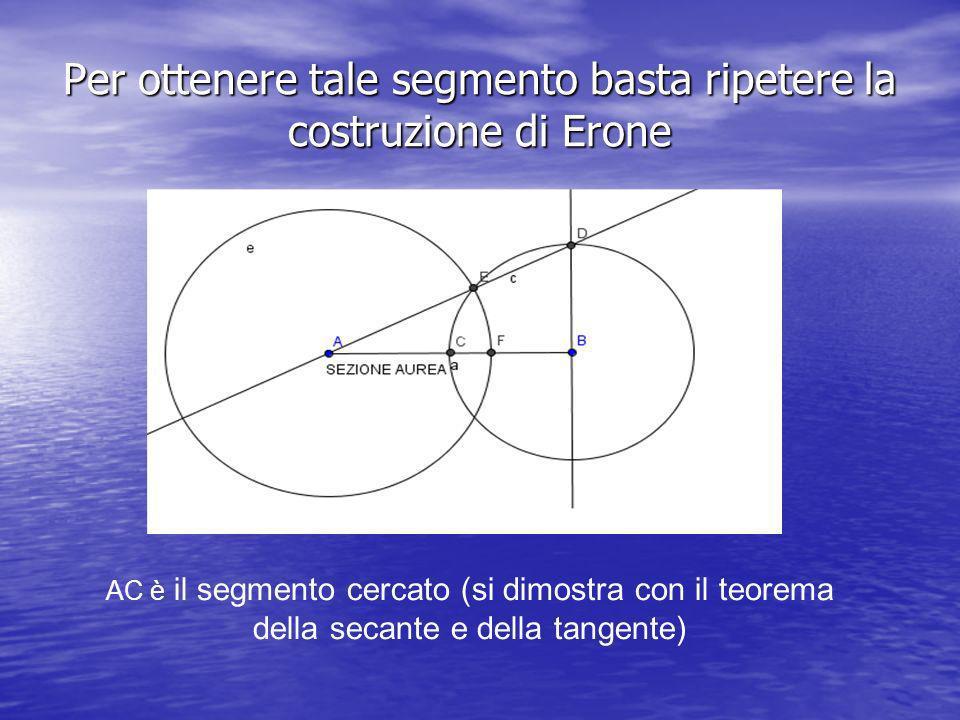 SEZIONE AUREA Euclide, nel IV libro degli Elementi, afferma che un segmento è diviso in media ed estrema ragione (dal latino pars) quando lintero segm