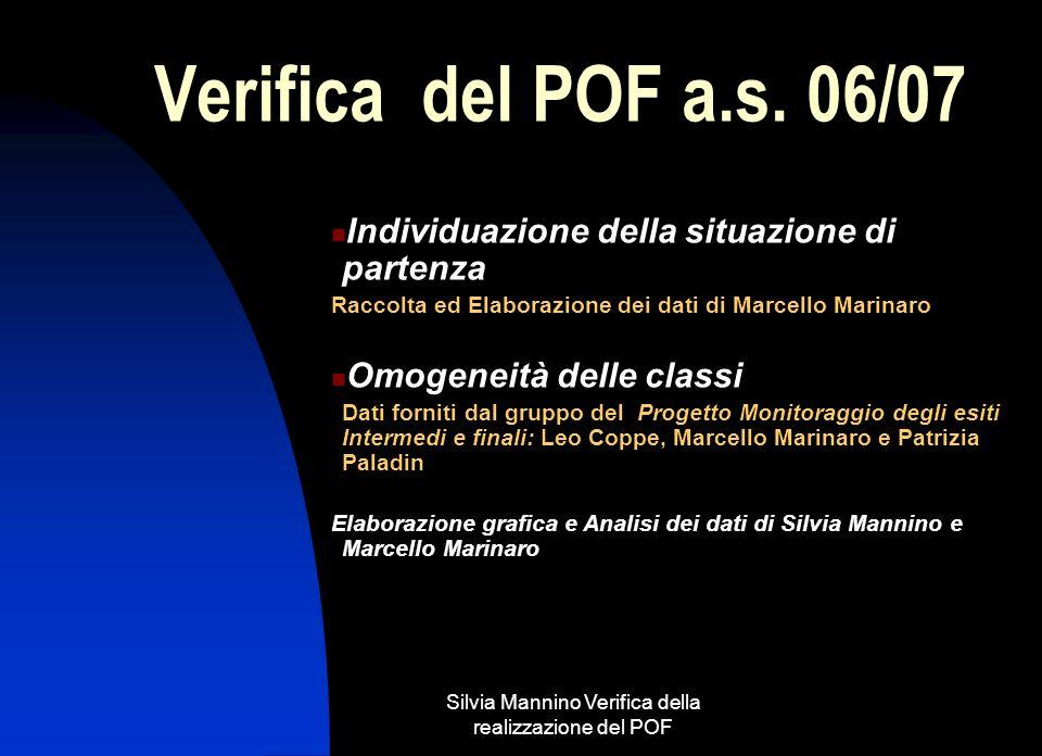 Silvia Mannino Verifica della realizzazione del POF Indicatori per laccertamento della situazione di partenza classi prime Curriculum degli studi (Curric.); Esiti e informazioni orientative della Scuola di provenienza (Giu.