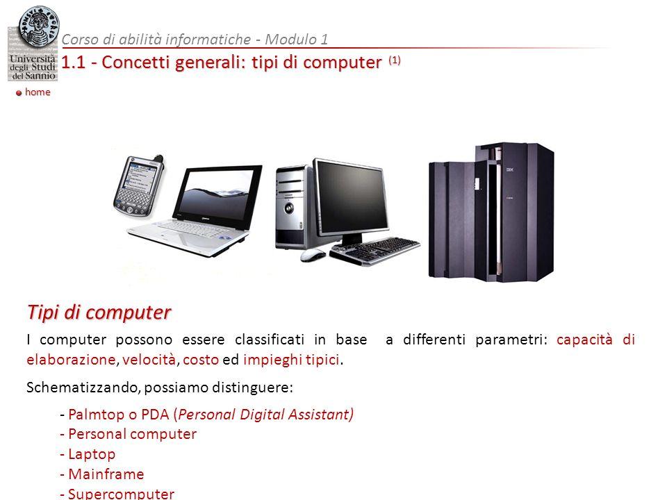1.1 - Concetti generali: tipi di computer (2) Tipo computerCapacitàVelocitàCostoImpieghi tipiciSupercomputer Grandissima Molto costosi Enti di ricerca/ grandi aziende Mainframe Grande Costosi Grandi enti/aziende Personal computer Circa 512MB RAM, 120GB disco fisso Circa 3GHz1000-1500 EuroUfficio/casa Laptop Come il PC PDA Circa 120MB RAMCirca 400MHzCirca 600 EuroUfficio/viaggio Corso di abilità informatiche - Modulo 1 home Tipi di computer