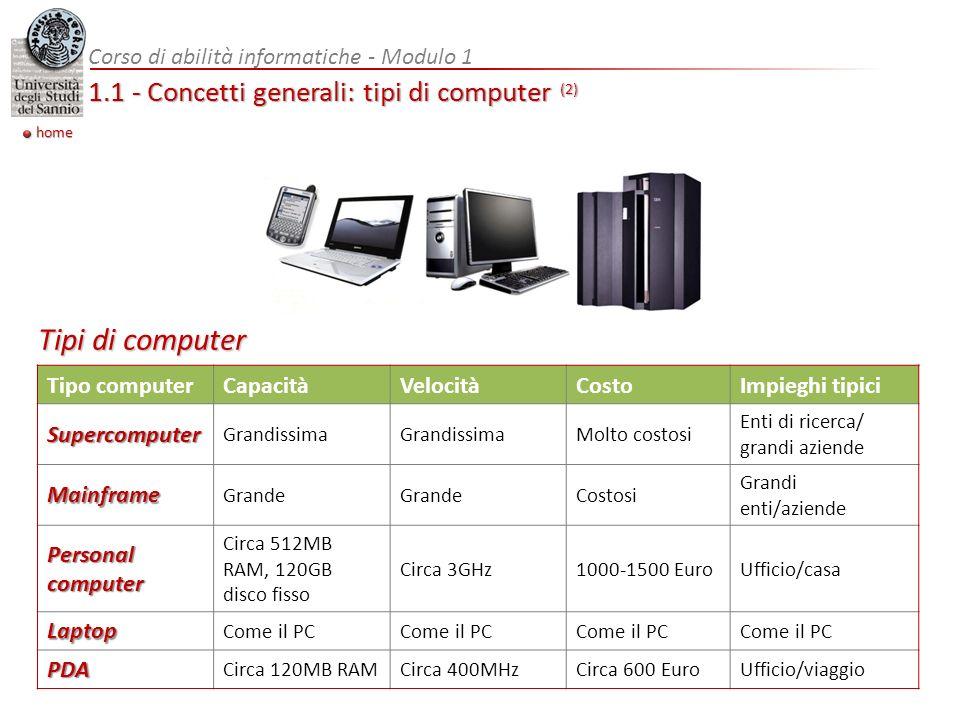 1.1 - Concetti generali: componenti principali di un PC Corso di abilità informatiche - Modulo 1 Dispositivi di input Consentono allutente di comunicare con il computer e di inserire in questultimo dati ed informazioni di vario genere.
