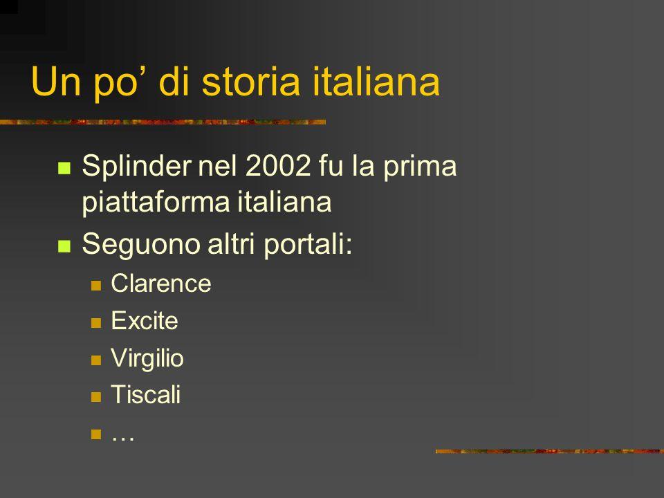 Un po di storia italiana Splinder nel 2002 fu la prima piattaforma italiana Seguono altri portali: Clarence Excite Virgilio Tiscali …