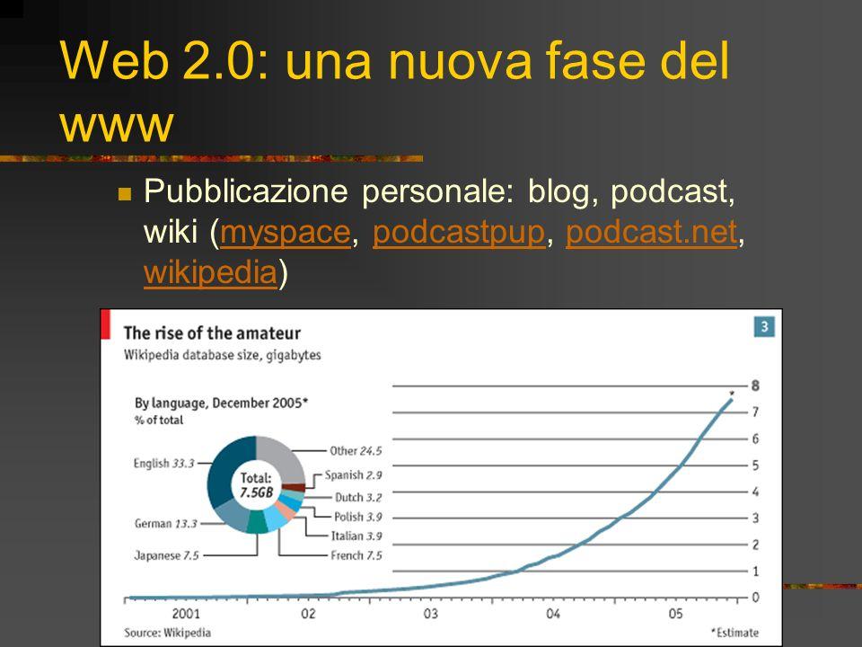 Web 2.0: una nuova fase del www Pubblicazione personale: blog, podcast, wiki (myspace, podcastpup, podcast.net, wikipedia)myspacepodcastpuppodcast.net