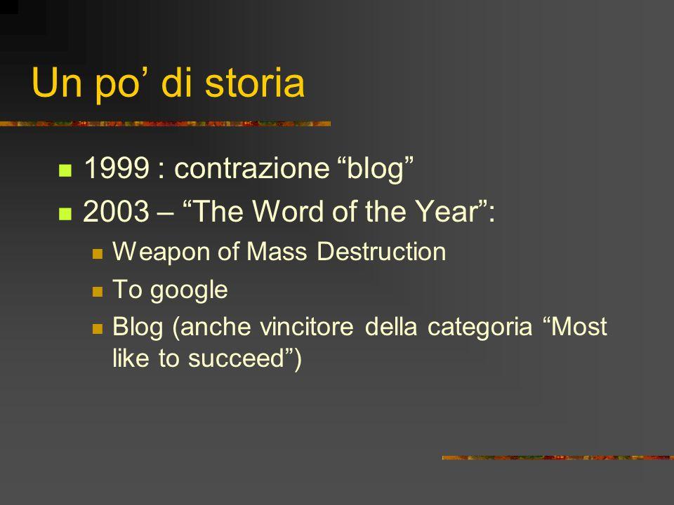 Un po di storia 1999 : contrazione blog 2003 – The Word of the Year: Weapon of Mass Destruction To google Blog (anche vincitore della categoria Most l