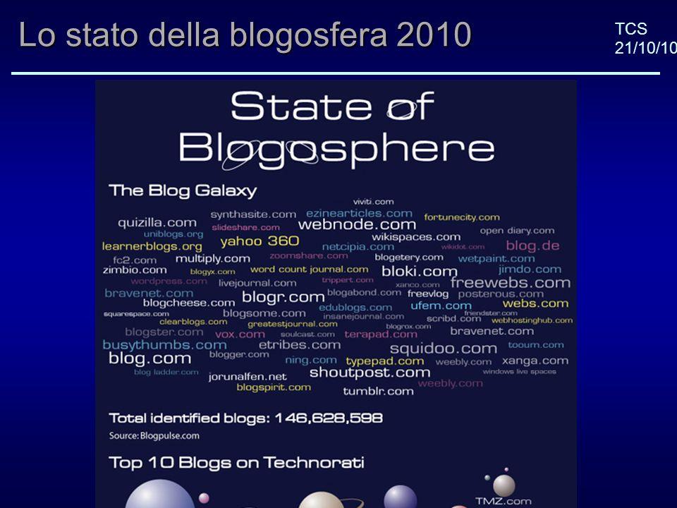 TCS 21/10/10 Lo stato della blogosfera Technorati (approfondita analisi, non ancora uscita x il 2010) Ottobre 2009 (Jalichandra): la blogosfera è più forte che mai State of the blogosphere 2009