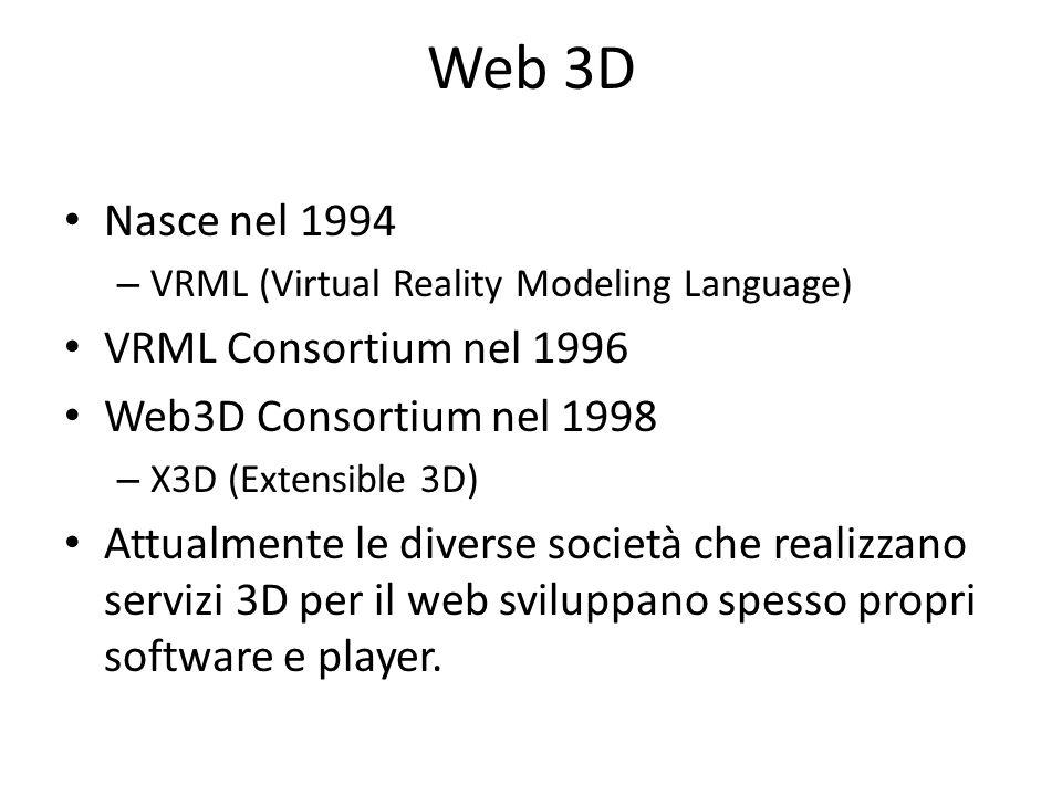 Web 3D Nasce nel 1994 – VRML (Virtual Reality Modeling Language) VRML Consortium nel 1996 Web3D Consortium nel 1998 – X3D (Extensible 3D) Attualmente