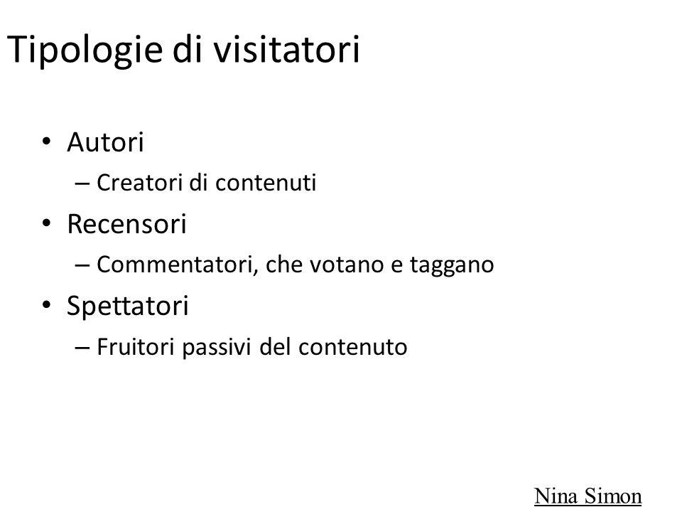 Tipologie di visitatori Autori – Creatori di contenuti Recensori – Commentatori, che votano e taggano Spettatori – Fruitori passivi del contenuto Nina Simon