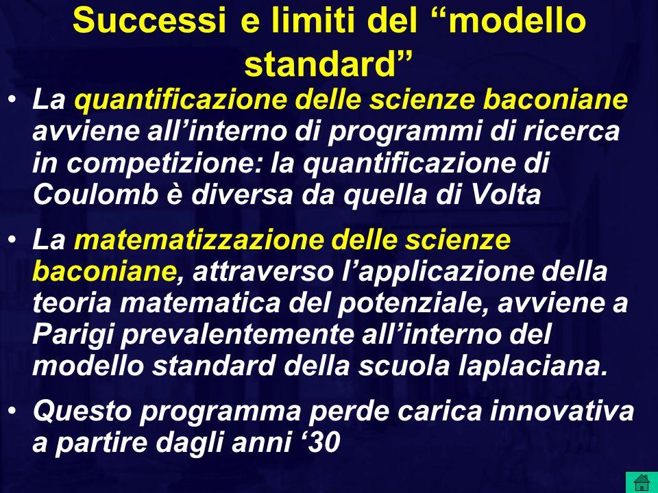 Successi e limiti del modello standard La quantificazione delle scienze baconiane avviene allinterno di programmi di ricerca in competizione: la quant