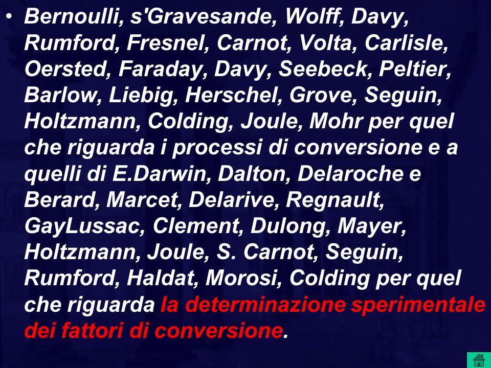 Bernoulli, s'Gravesande, Wolff, Davy, Rumford, Fresnel, Carnot, Volta, Carlisle, Oersted, Faraday, Davy, Seebeck, Peltier, Barlow, Liebig, Herschel, G
