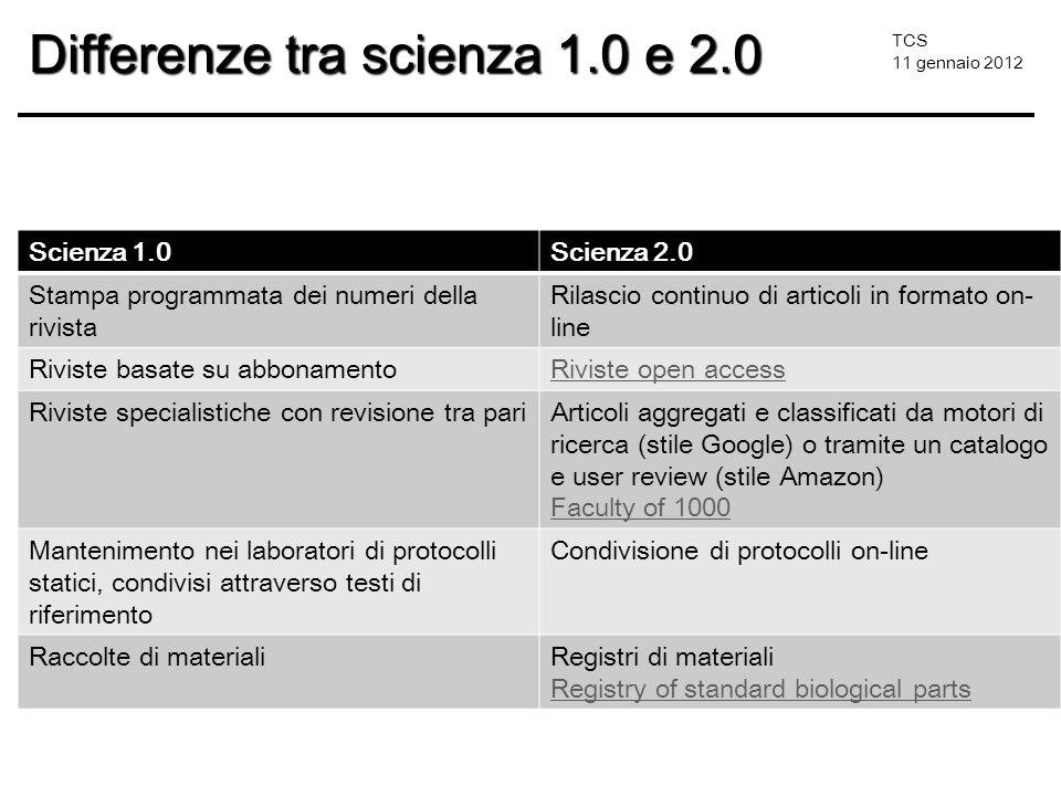 TCS 11 gennaio 2012 Differenze tra scienza 1.0 e 2.0 Scienza 1.0Scienza 2.0 Stampa programmata dei numeri della rivista Rilascio continuo di articoli